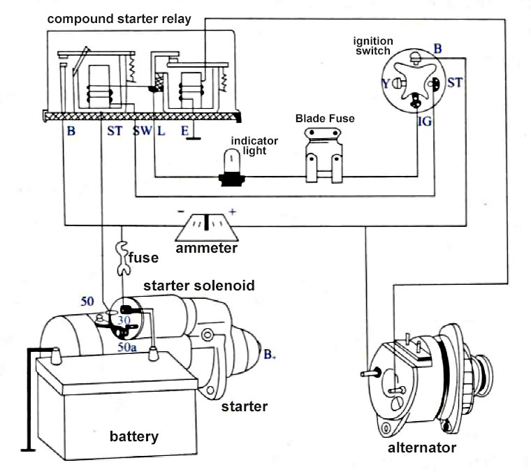 mini starter wiring diagram