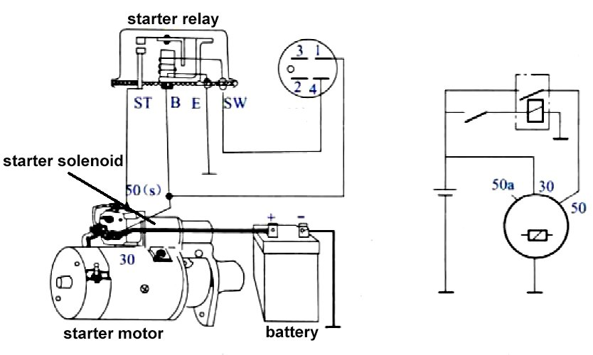 Wiring Diagram For A Starter Relay Wiring Diagram