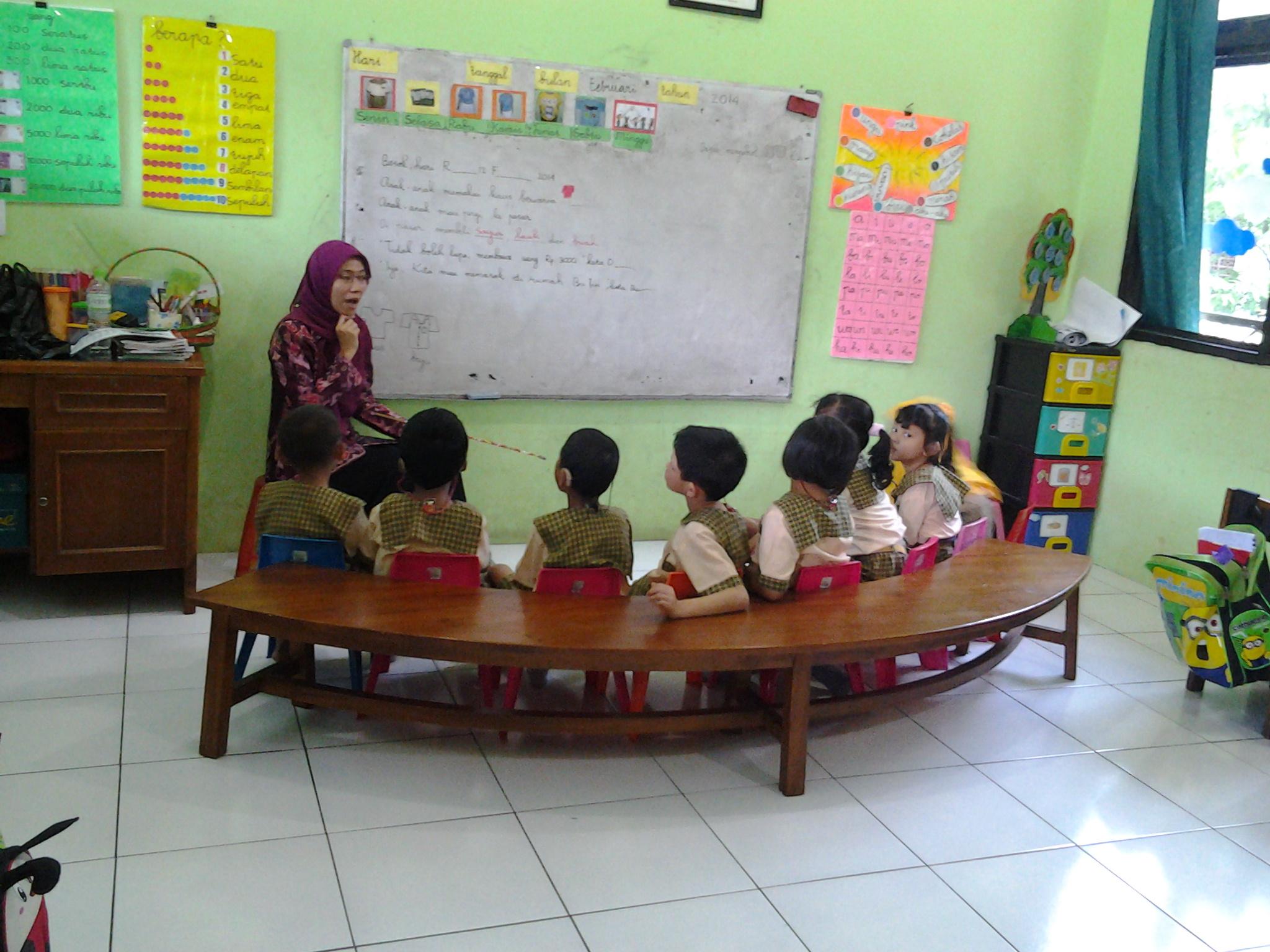 Media Pembelajaran Pkn Untuk Anak Tunarungu 100 Contoh Judul Skripsi Pendidikan Contoh Terbaru 2048 X 1536 Jpeg 896kb Media Pembelajaran Anak Anak Pendidikan