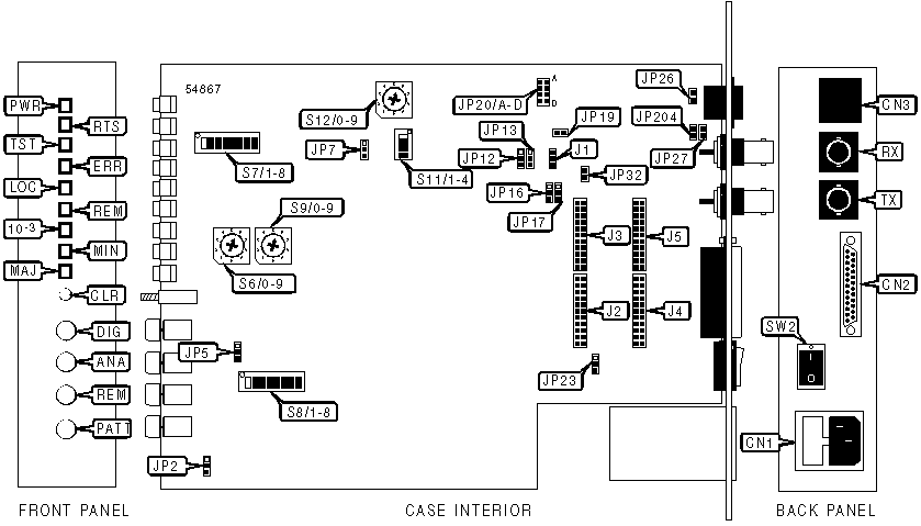 loopback connector wiring
