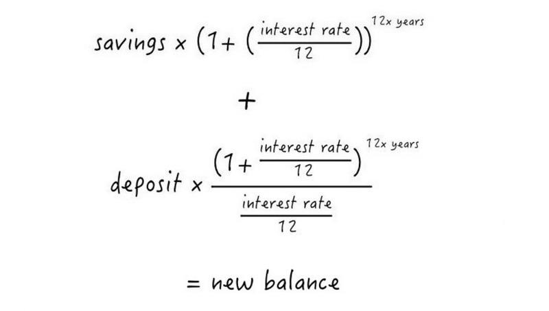 Calculate Interest On Savings Savings Accounts Mozo