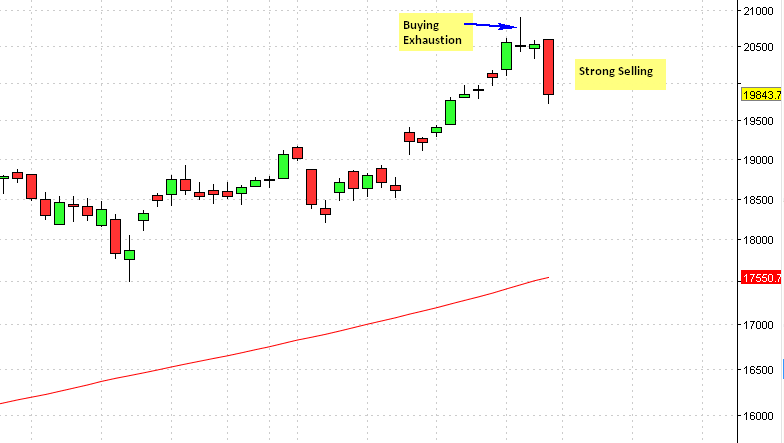banknifty