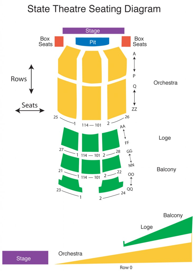 31 best bernard b jacobs theatre seating chart free chart state