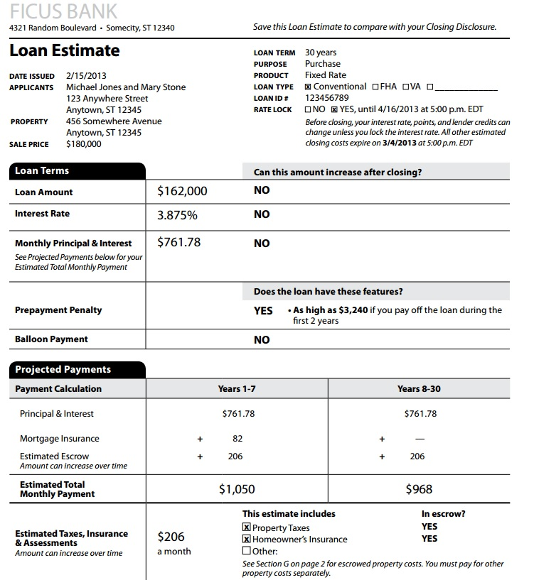 New Home Loan Toolkit for Consumers State Title Partners - loan estimate form