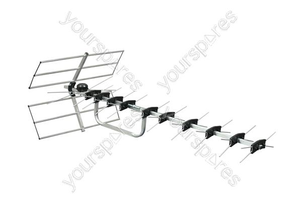 automotive wiring supplies uk