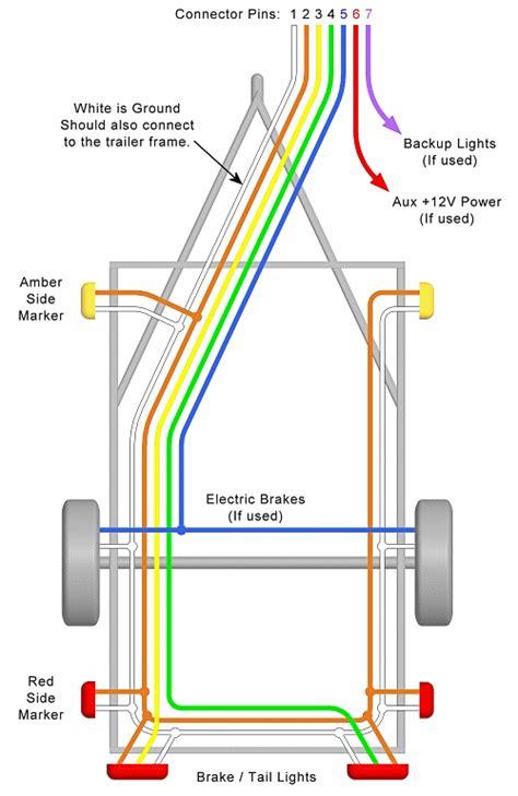 Diagram Database - Just The Best Diagram database Website | Audi Trailer Wiring Diagram |  | 1.253.mdiagram.hosteria87.it