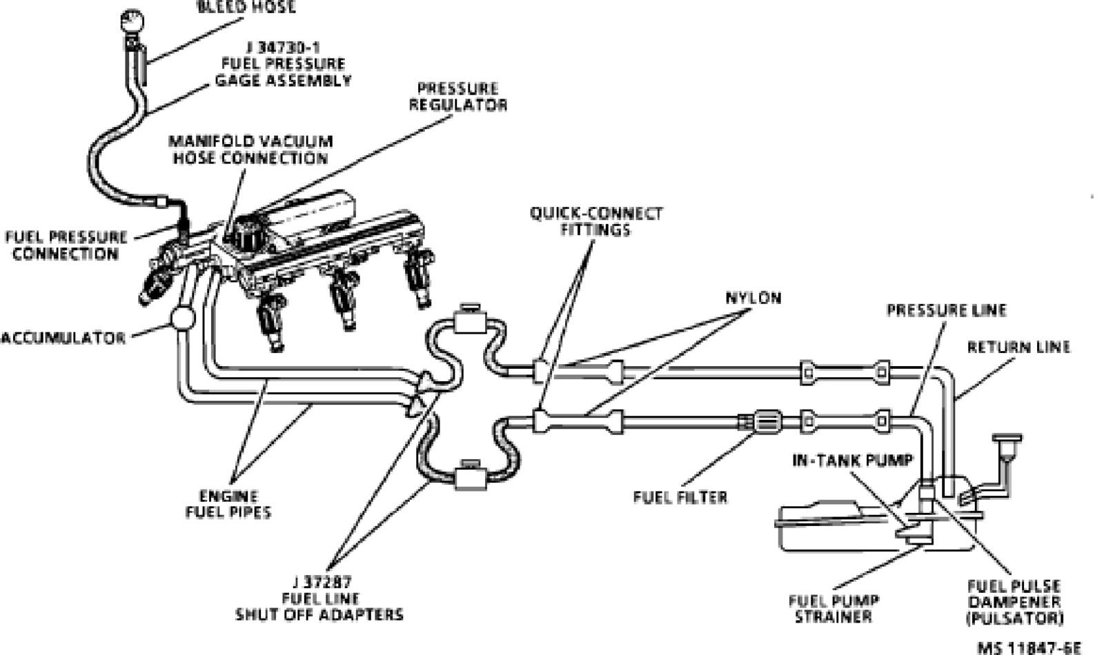 94 chevy fuel tank wiring diagram