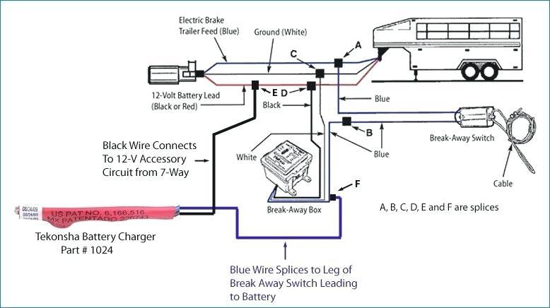 tekonsha voyager 9030 wiring diagram 2001 mitsubishi - john deere 2020 wiring  schematic - controlwiring.xp12-khalifah-ustmaniah.pistadelsole.it  wiring diagram resource