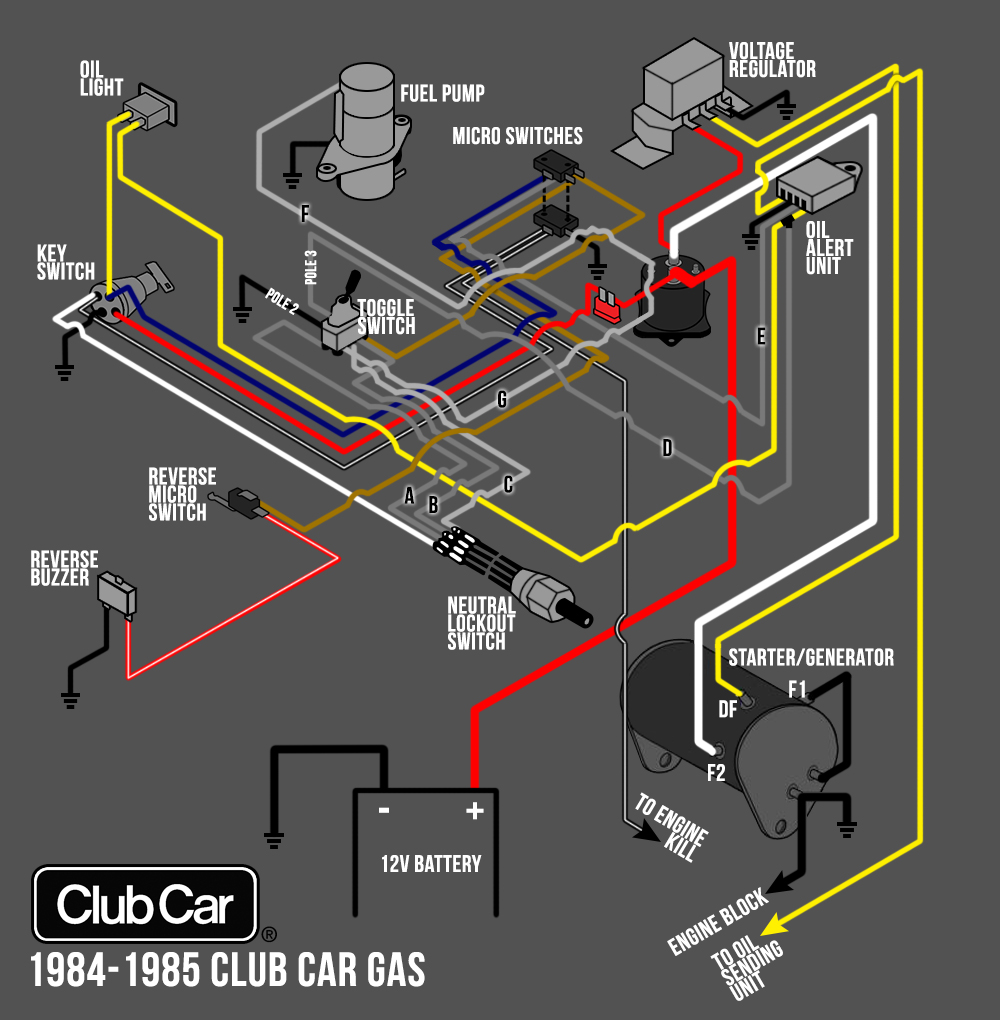 Gas Club Car Forward Reverse Switch Wiring Diagram from i0.wp.com
