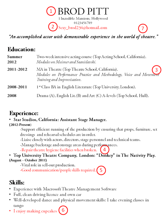 How To Make A Resume A Step By Step Guide 30 Examples All Purpose Cv Career Centre