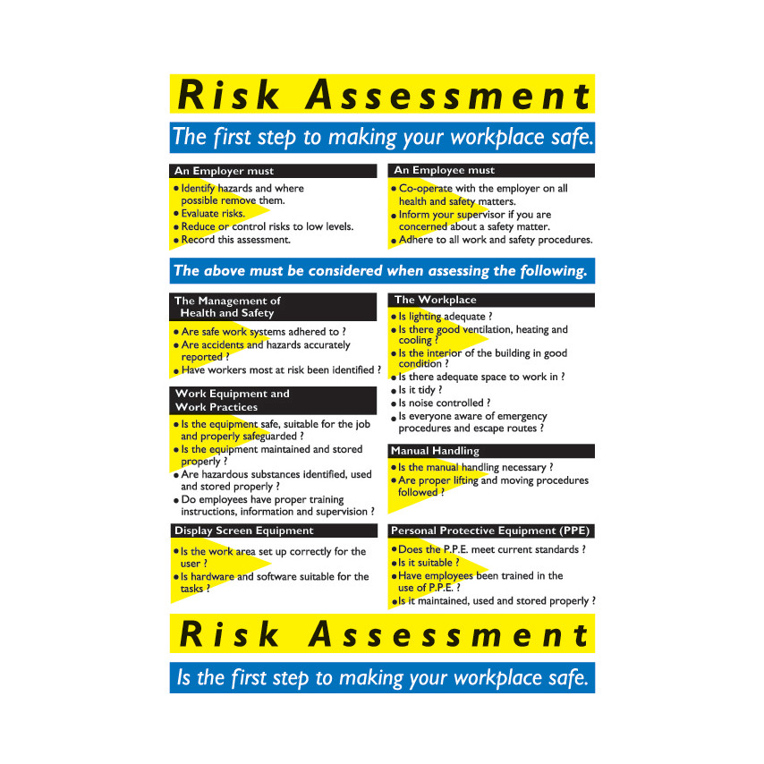 Sitesafe Risk Assessment Rigid PVC Wall Guide - 420 x 600mm WC121