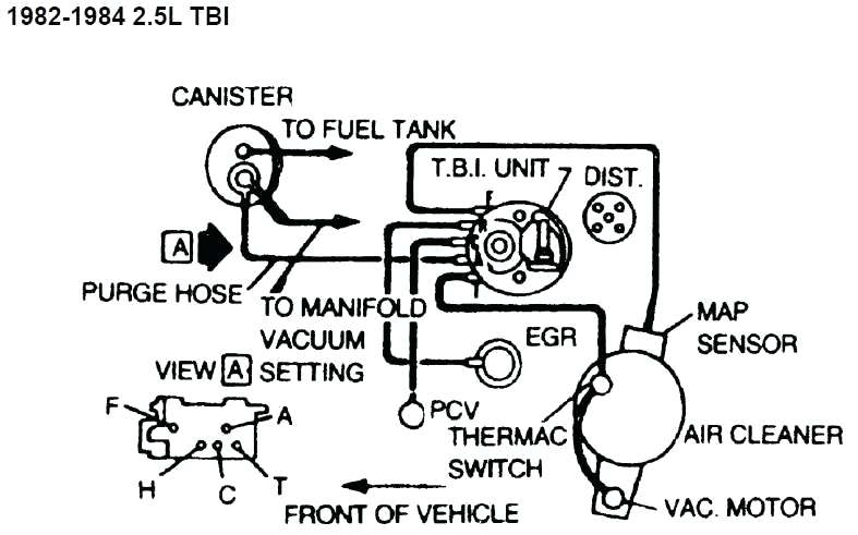 chevy 350 wiring relay starter jeep