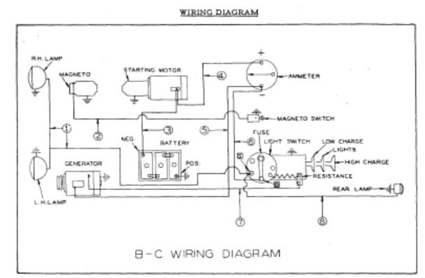 Diagram Database - Just The Best Diagram database Websitediagrammit.brianzasenzabarriere.it