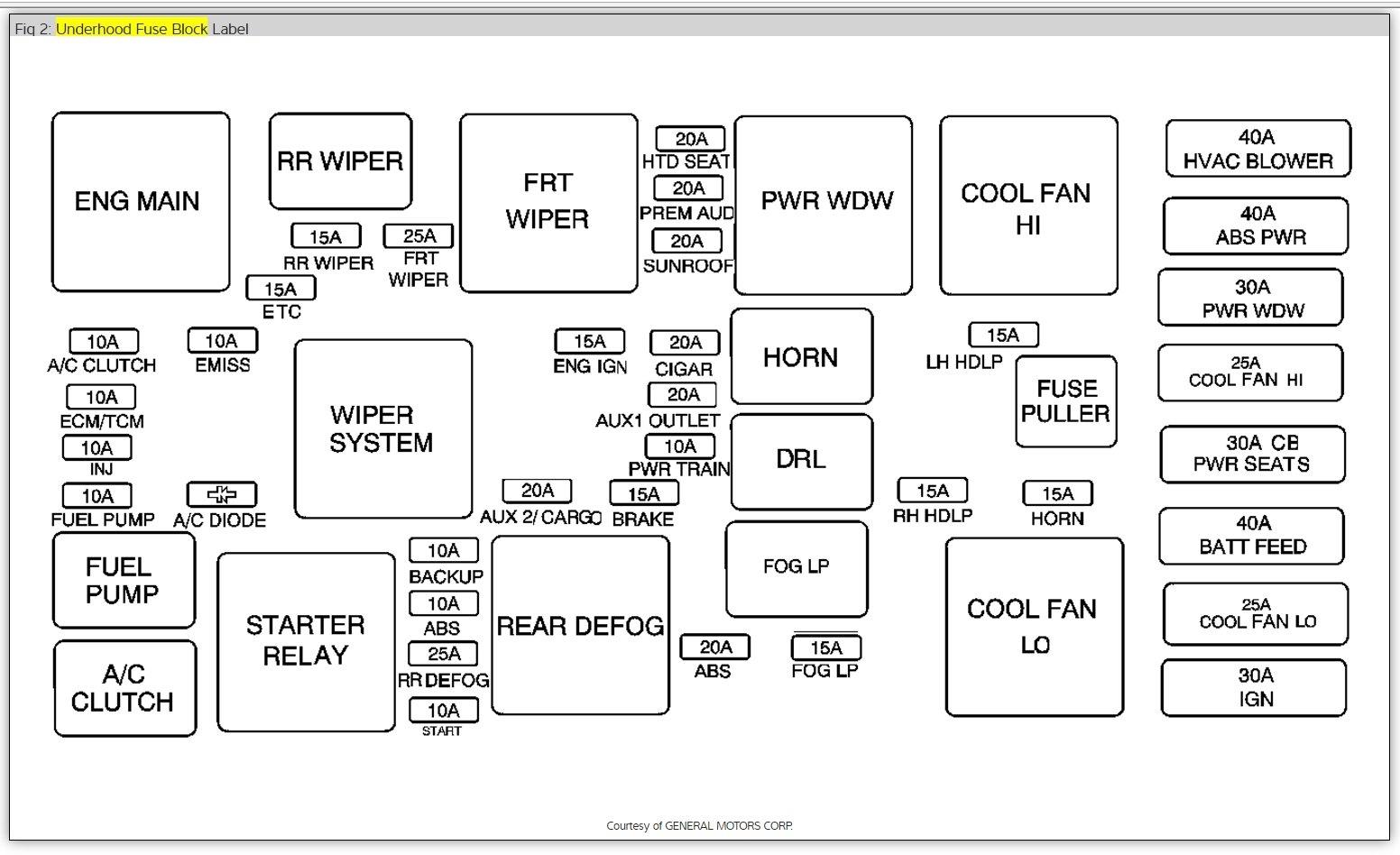 2005 silverado fuse box diagram engine
