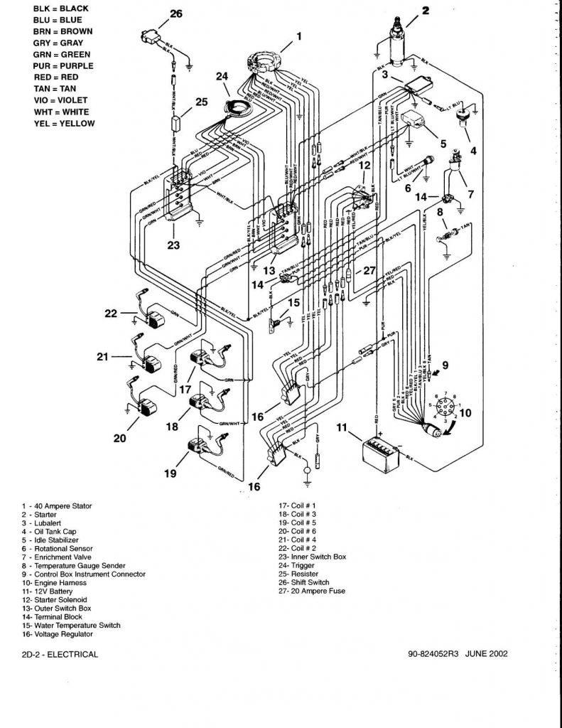 DIAGRAM] 4 Pole 4 Wire Diagram FULL Version HD Quality Wire Diagram -  TUATARADIAGRAM.VILLALARCO.ITDiagram Database - villalarco.it