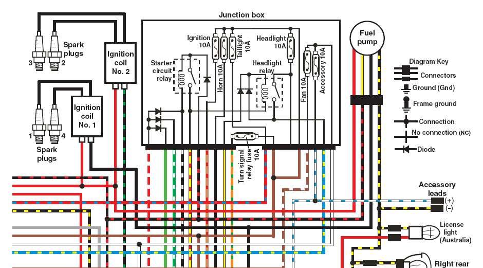 Kawasaki Zx9r Wiring Diagram | cap-paveme All Wiring Diagram -  cap-paveme.apafss.euapafss.eu