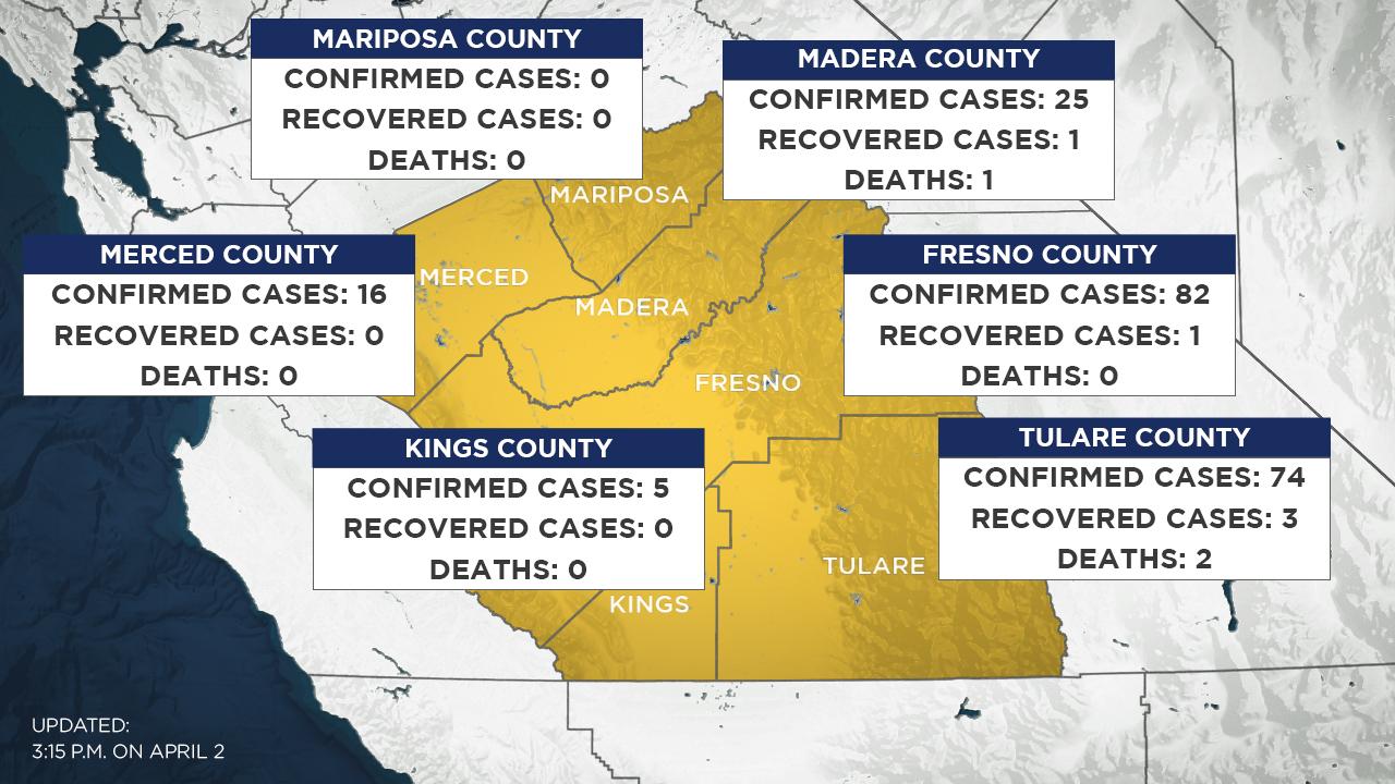 covid cases california