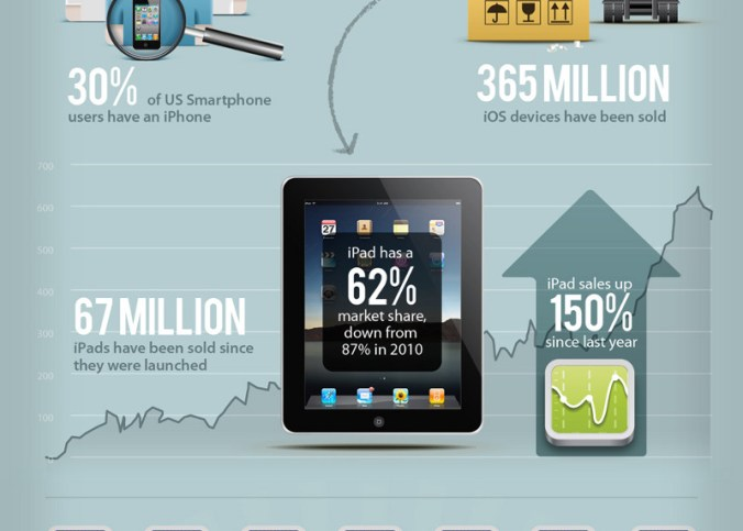 Apple-by-the-Numbers-800