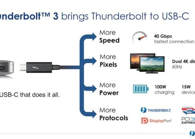 Thunderbolt-3-Intel-800x450