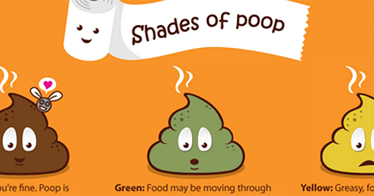What Your Poop Says About Your Health - ATTN - stool color chart