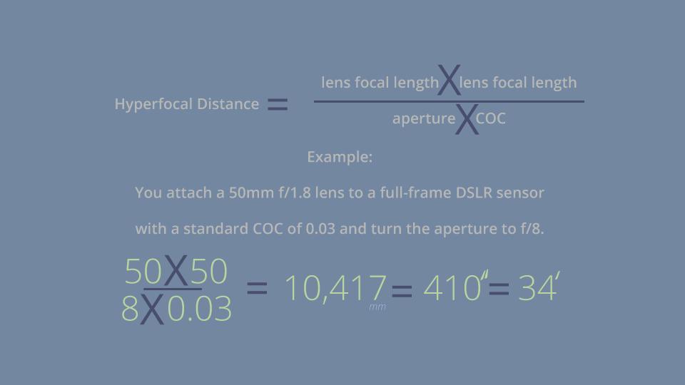 Depth of Field, Part II The Math BH Explora