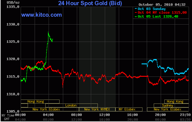 Gold Goes Berserk, As Japan Unveils The Mother Of All Quantitative