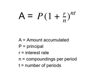 A Simple Maths Formula Is Basically Responsible For All Of Modern
