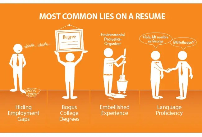 The Most Common Lies People Tell On Their Resumes Business Insider - people who do resumes