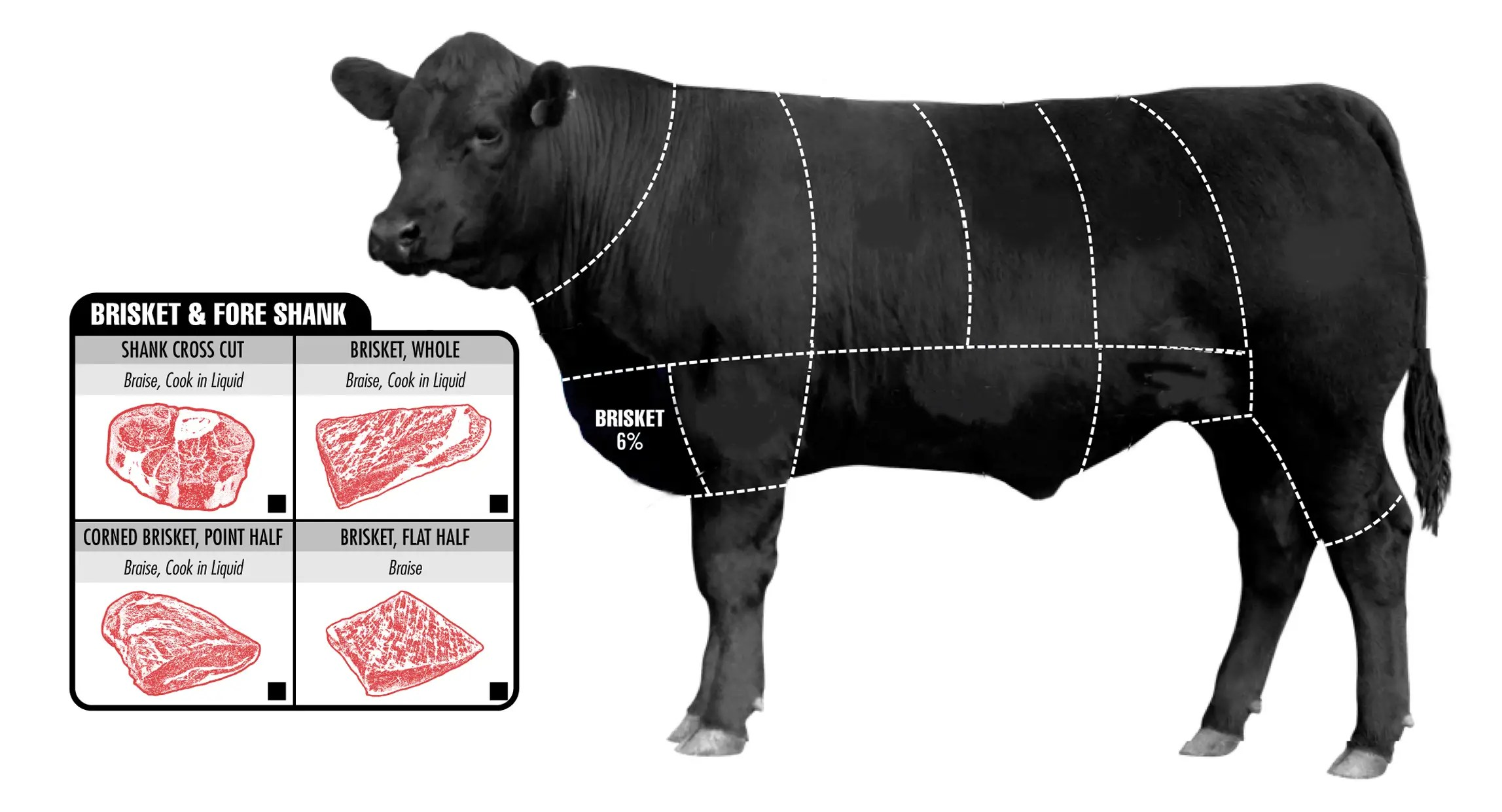 Whole Cow Meat How To Pick The Perfect Cut Of Beef Business Insider
