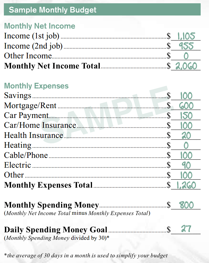 monthly expenses list sample - Onwebioinnovate