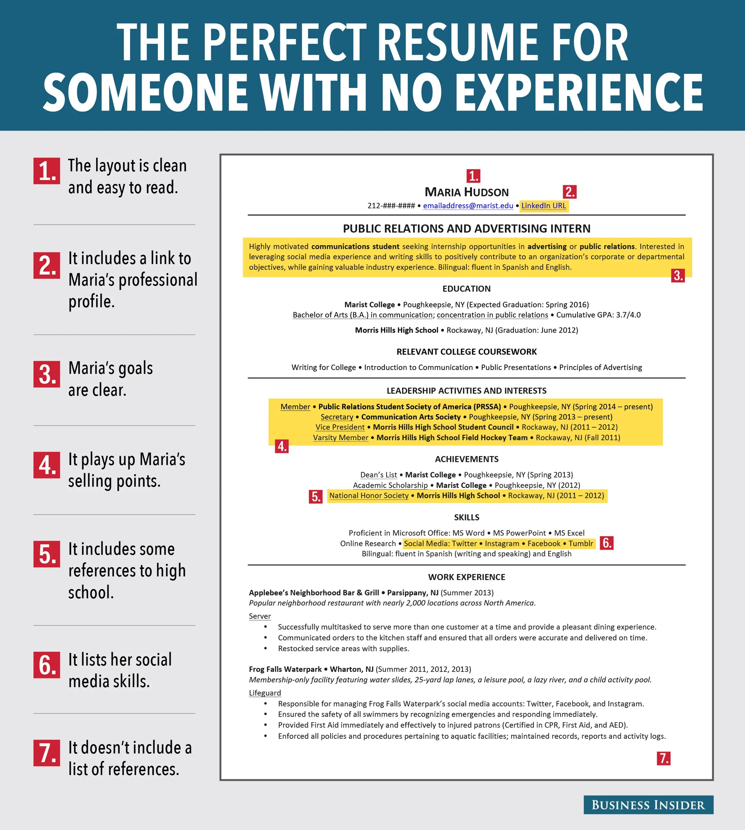 Resume For Job Seeker With No Experience - Business Insider - Resume Examples For Students With No Work Experience