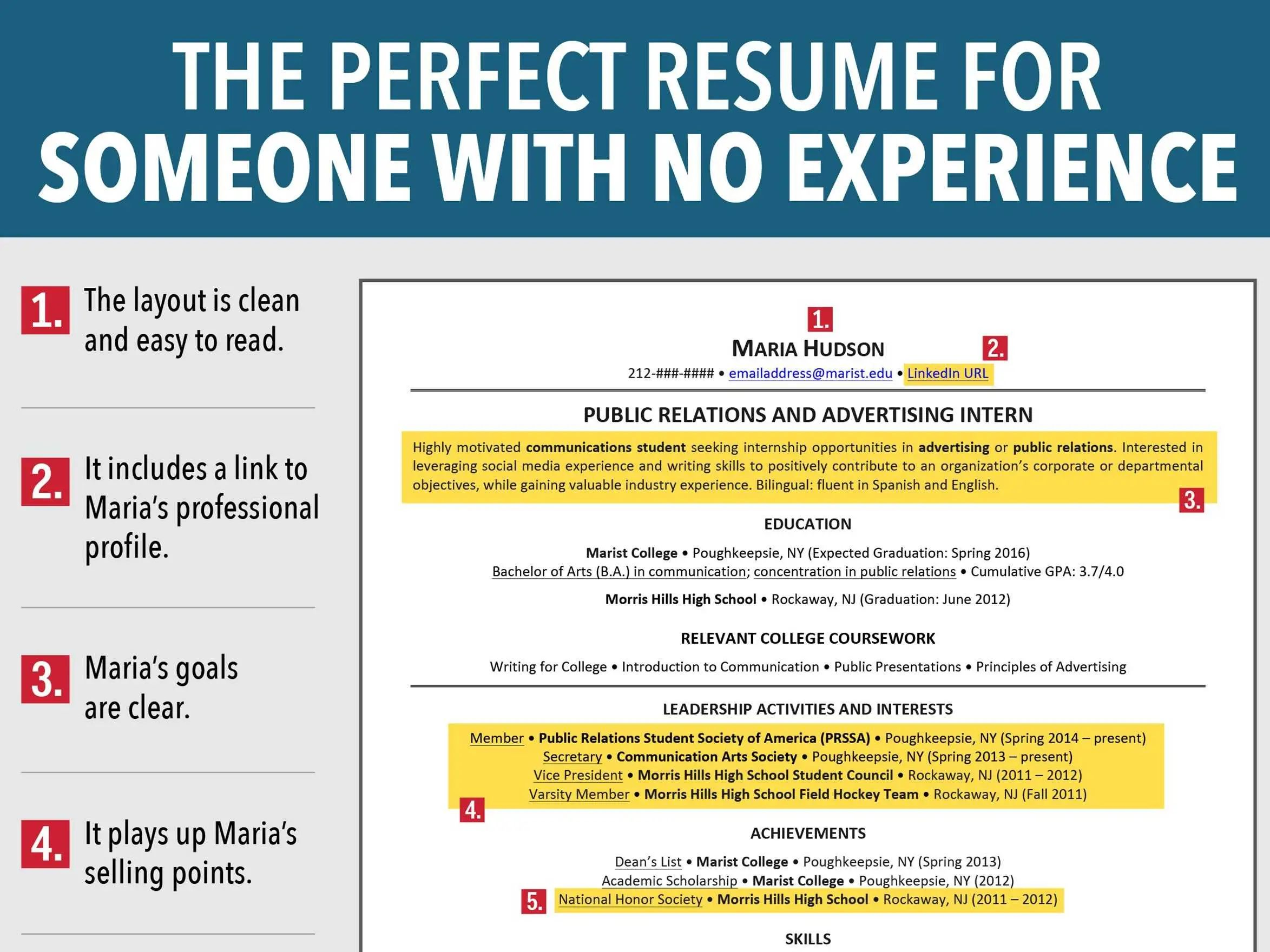 resume templates for someone with no job experience