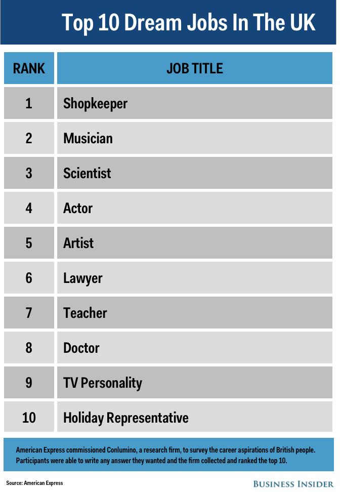 top 10 job sites - Romeolandinez