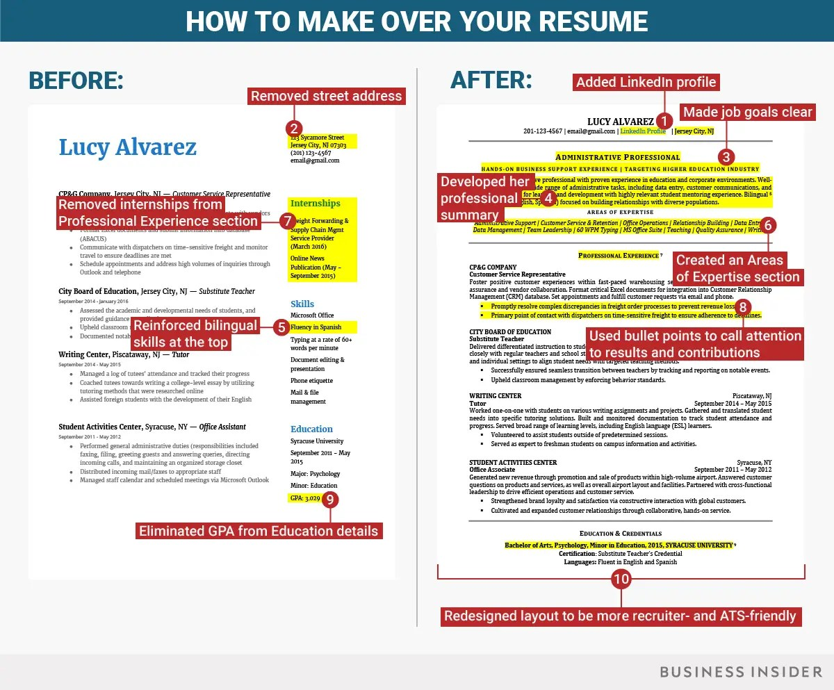 How to format your resume when you\u0027re not entry-level anymore