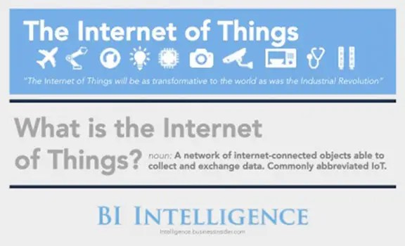 What is the Internet of Things? IoT Definition  Meaning - Business