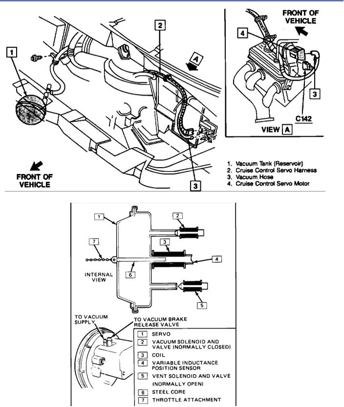 Chevy S10 Wiring Diagram Cruise circuit diagram template