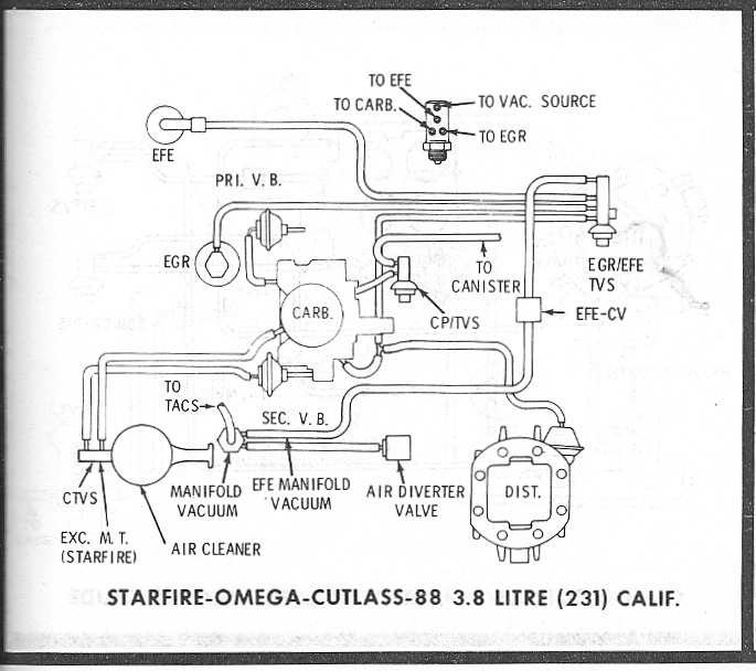 1978 Buick Wiring Diagram Wiring Diagram