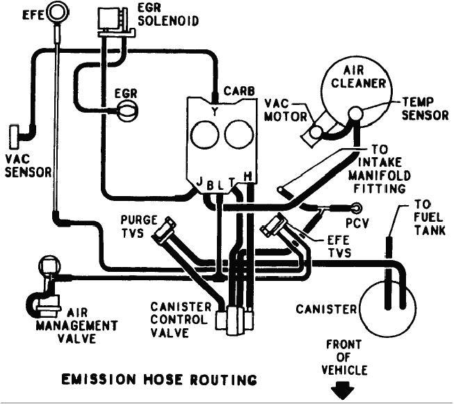 vacuum diagram for 44 v8