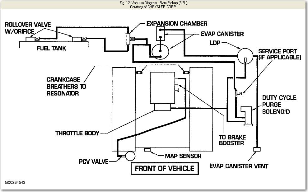 2001 Dodge Ram 1500 Engine Diagram Online Wiring Diagram