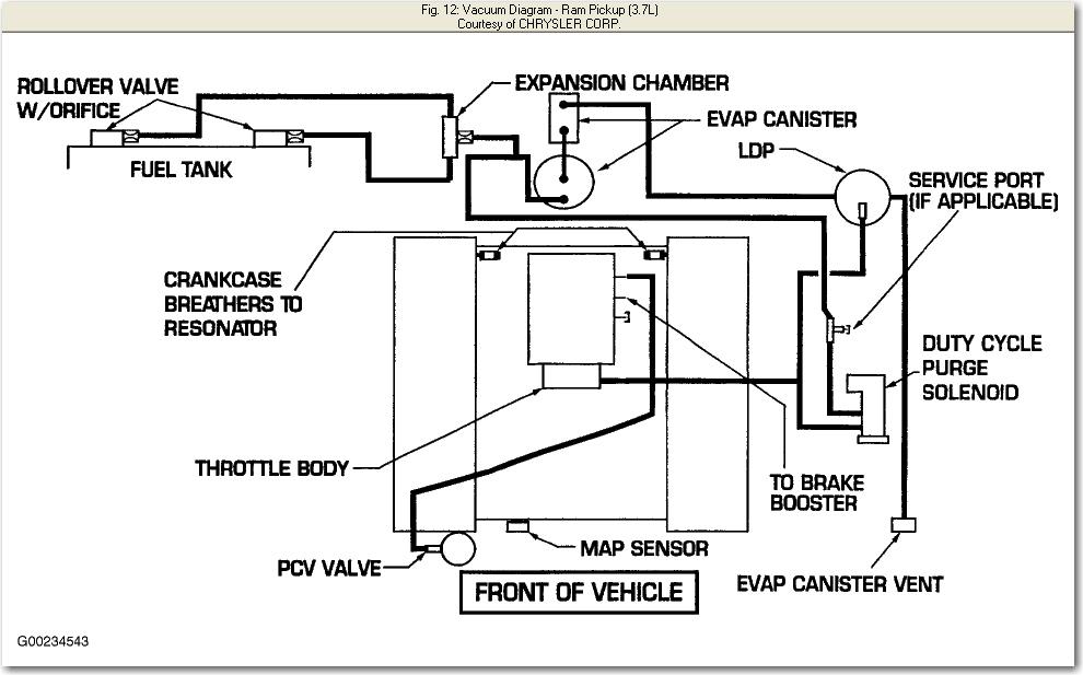 dodge ram wiring diagram install
