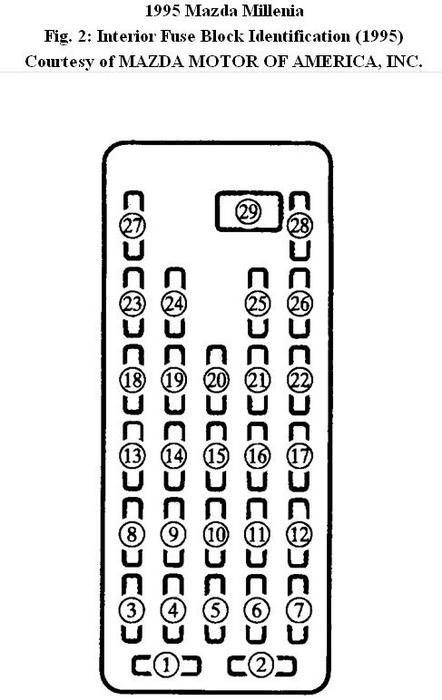 1999 mazda millenia fuse box