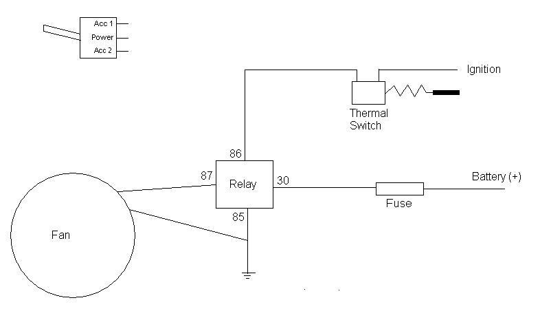 Coolant Fan Switch Wiring Diagram Index listing of wiring diagrams