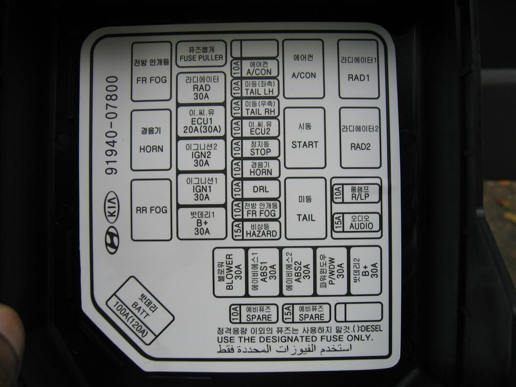 Kia Fuse Box Auto Electrical Wiring Diagram Wildcat 344qb Satellite Rio Radio On 2006 Sedona
