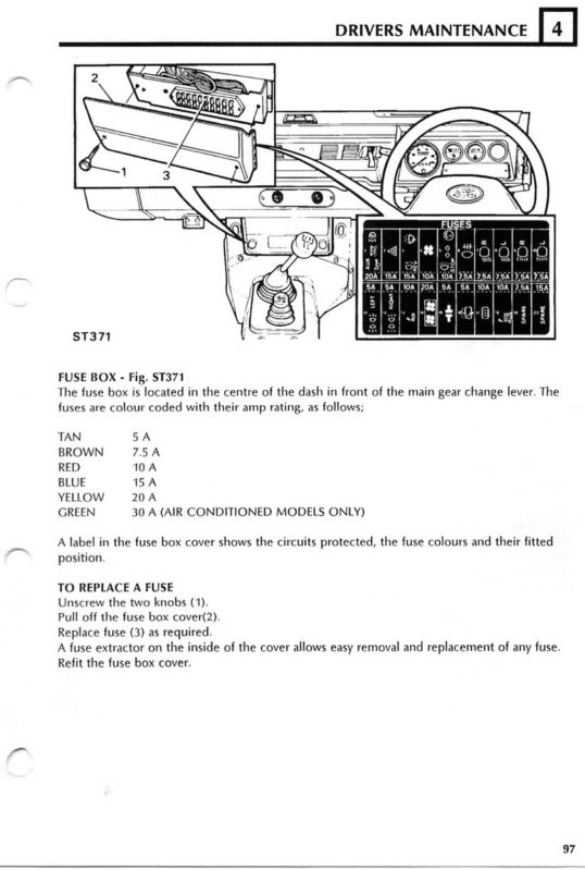 Rover Mini Fuse Box Diagram Wiring Schematic Diagram