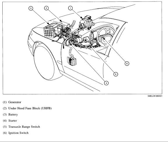 Saturn S-Series Questions - How can I locate the Fuses in my SC 97