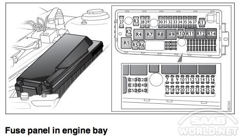 Fuse Box Diagram For 2006 Saab 9 3 - Wiring Diagram Progresif