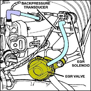 1997 Dodge Ram 2500 Engine Diagram Wiring Schematic Diagram