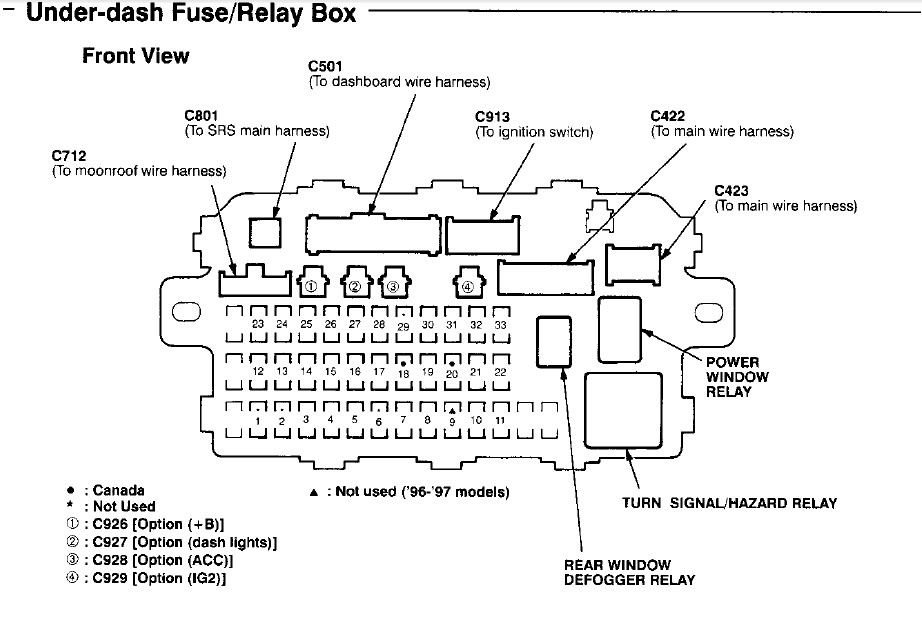 2004 civic ex fuse relay box