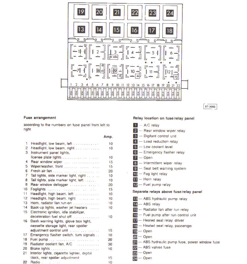 98 A4 Fuse Diagram Diagram Wiring Diagram Schematic