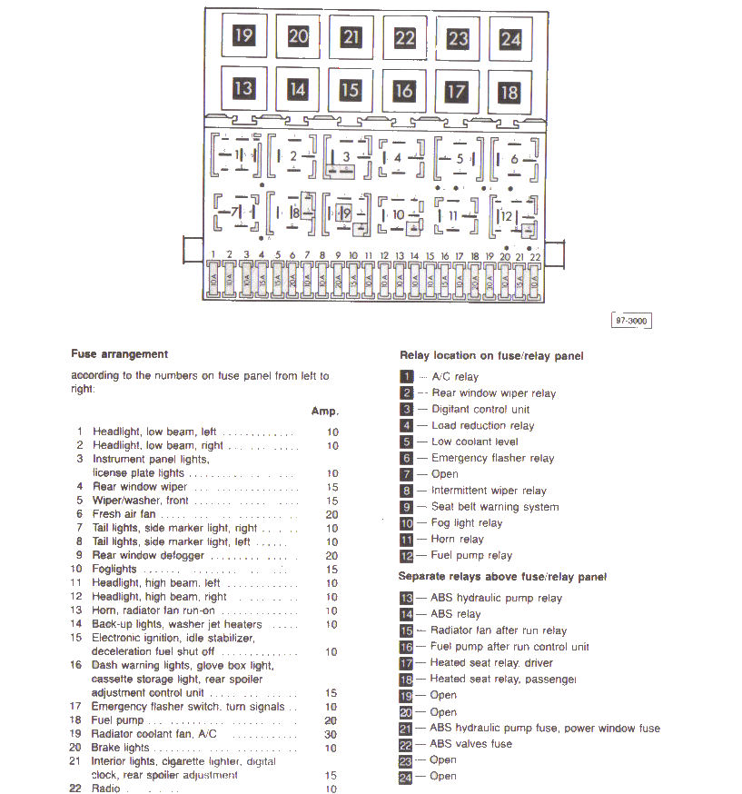 1990 vw corrado fuse box diagram